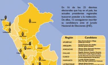 Datos electorales