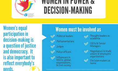 UNWOMEN Women Parliamentarians
