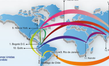 Socializacion de los objetivos del desarollo sostenible (ODS) en el mundo